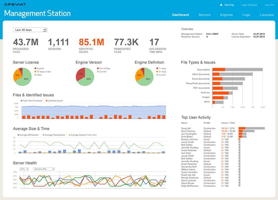 mstation-01-dashboard